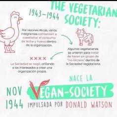 historia del veganismo Donald Watson vegan (2)